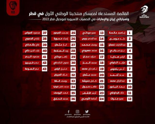قائمة المنتخب السوري التي استدعاها الكابتن نزار محروس للمعسكر الخارجي في قطر ولخوض مباراتي إيران و الإمارات